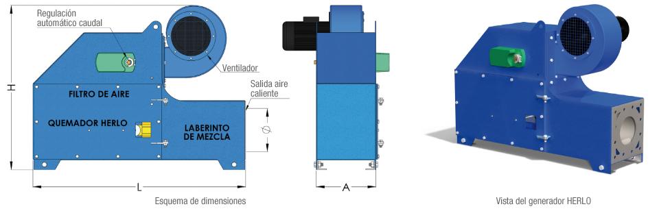 Vista del Generador Herlo y esquema de dimensiones
