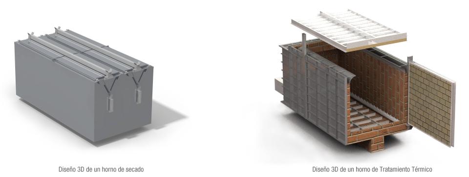 Diseño 3D de un horno de sacado y de un horno de Tratamiento térmico